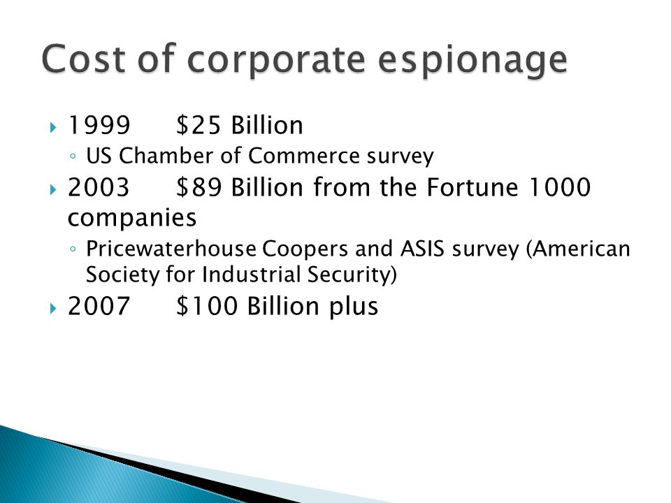  1999$25 Billion ◦ US Chamber of Commerce survey  2003$89 Billion from the Fortune 1000 companies ◦ Pricewaterhouse Coopers and ASIS survey (American Society for Industrial Security)  2007$100 Billion plus