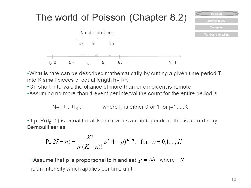The world of Poisson (Chapter 8.2) 10 t 0 =0 t k =T Number of claims t k-2 t k-1 tktk t k+1 I k-1 IkIk I k+1 What is rare can be described mathematically by cutting a given time period T into K small pieces of equal length h=T/K On short intervals the chance of more than one incident is remote Assuming no more than 1 event per interval the count for the entire period is N=I 1 +...+I K,where I j is either 0 or 1 for j=1,...,K If p=Pr(I k =1) is equal for all k and events are independent, this is an ordinary Bernoulli series Assume that p is proportional to h and set where is an intensity which applies per time unit Some notions Examples Random intensities Poisson