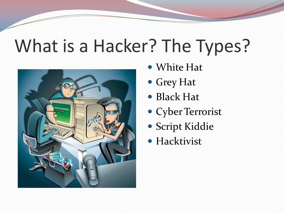 What is a Hacker? The Types? White Hat Grey Hat Black Hat Cyber Terrorist Script Kiddie Hacktivist
