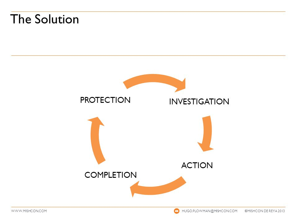 WWW.MISHCON.COM The Solution HUGO.PLOWMAN@MISHCON.COM © MISHCON DE REYA 2013 INVESTIGATION ACTION COMPLETION PROTECTION