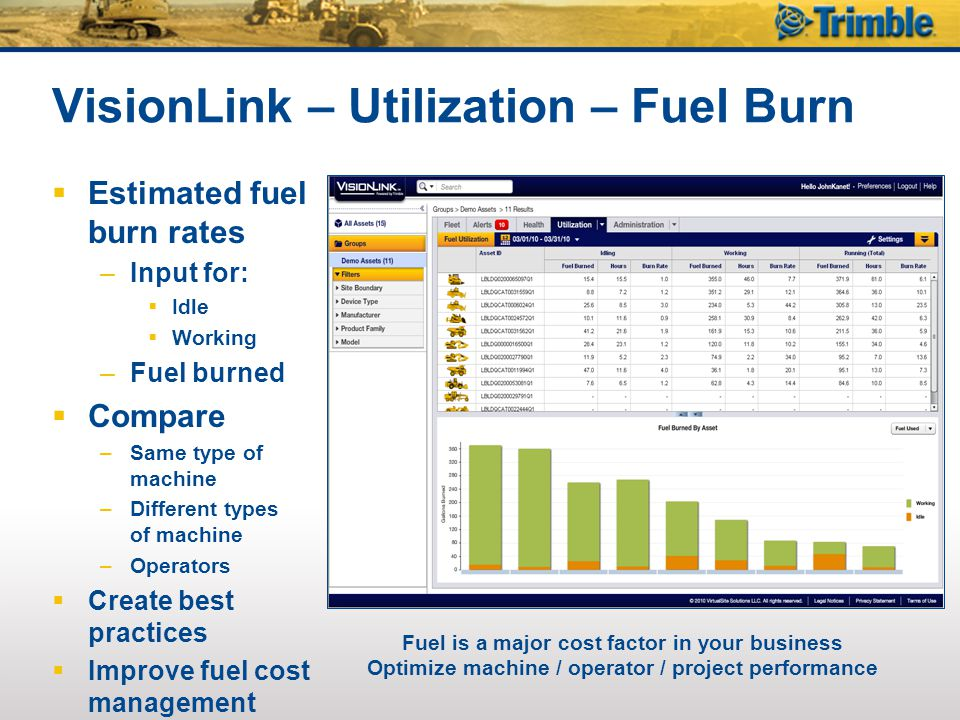 VisionLink – Utilization – Fuel Burn  Estimated fuel burn rates –Input for:  Idle  Working –Fuel burned  Compare –Same type of machine –Different