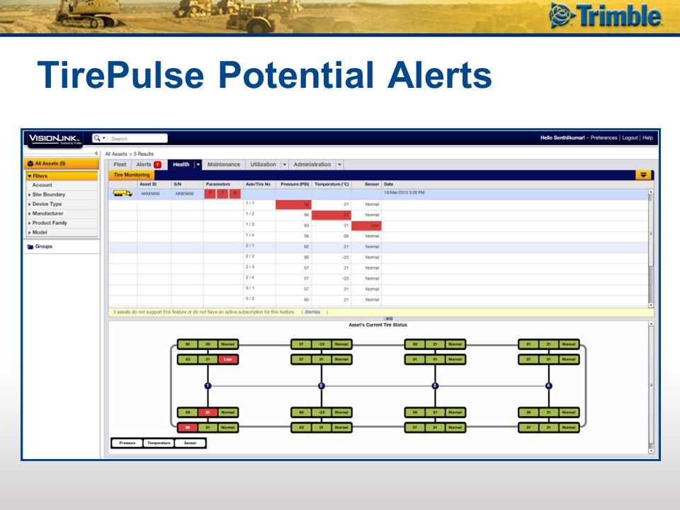 TirePulse Potential Alerts