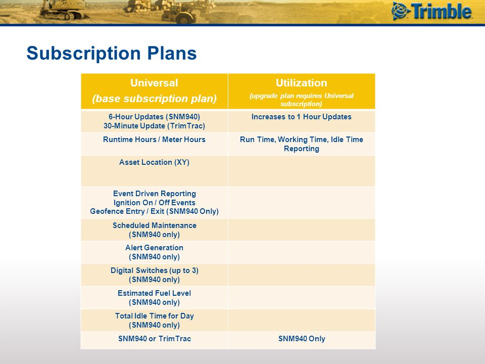 Universal (base subscription plan) Utilization (upgrade plan requires Universal subscription) 6-Hour Updates (SNM940) 30-Minute Update (TrimTrac) Incr