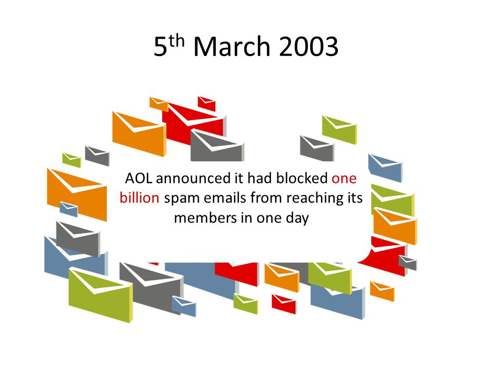 5 th March 2003 AOL announced it had blocked one billion spam emails from reaching its members in one day