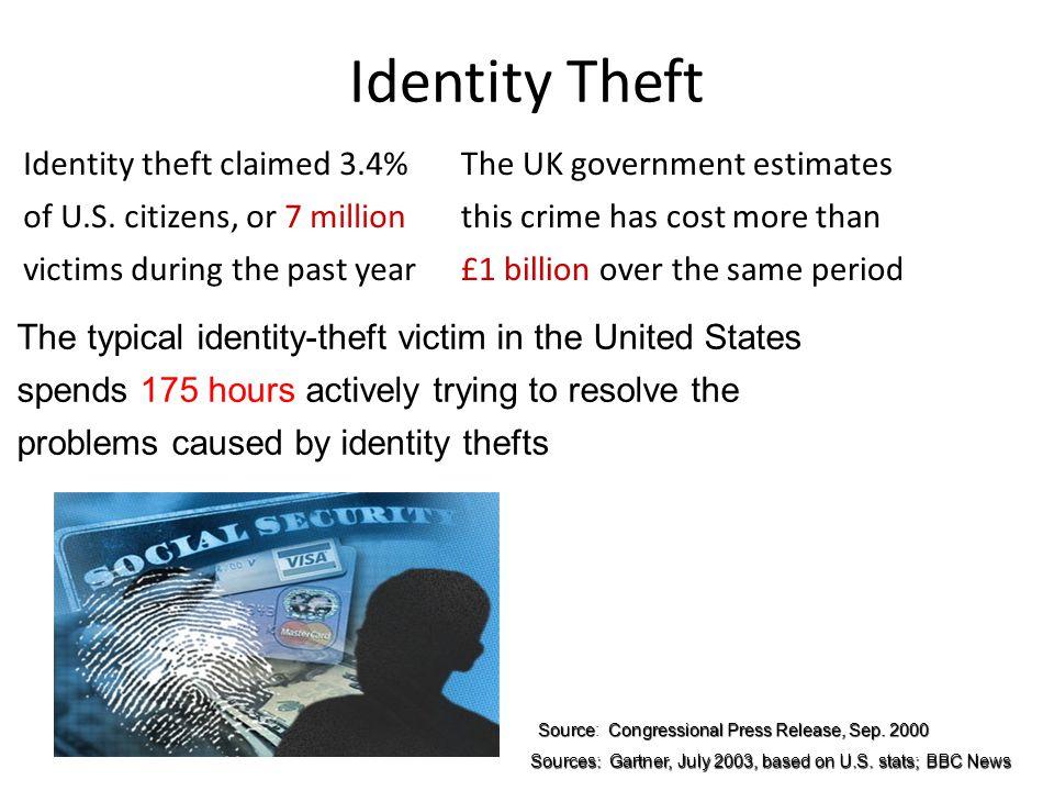 Identity Theft Sources: Gartner, July 2003, based on U.S.