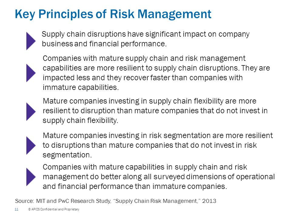 11 © APICS Confidential and Proprietary Key Principles of Risk Management Supply chain disruptions have significant impact on company business and financial performance.