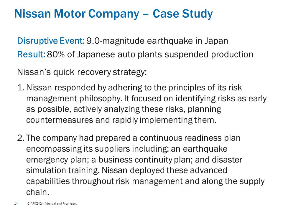 14 © APICS Confidential and Proprietary Nissan Motor Company – Case Study Disruptive Event: 9.0-magnitude earthquake in Japan Result: 80% of Japanese auto plants suspended production 1.Nissan responded by adhering to the principles of its risk management philosophy.