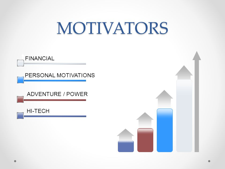 MOTIVATORS t FINANCIAL PERSONAL MOTIVATIONS ADVENTURE / POWER HI-TECH