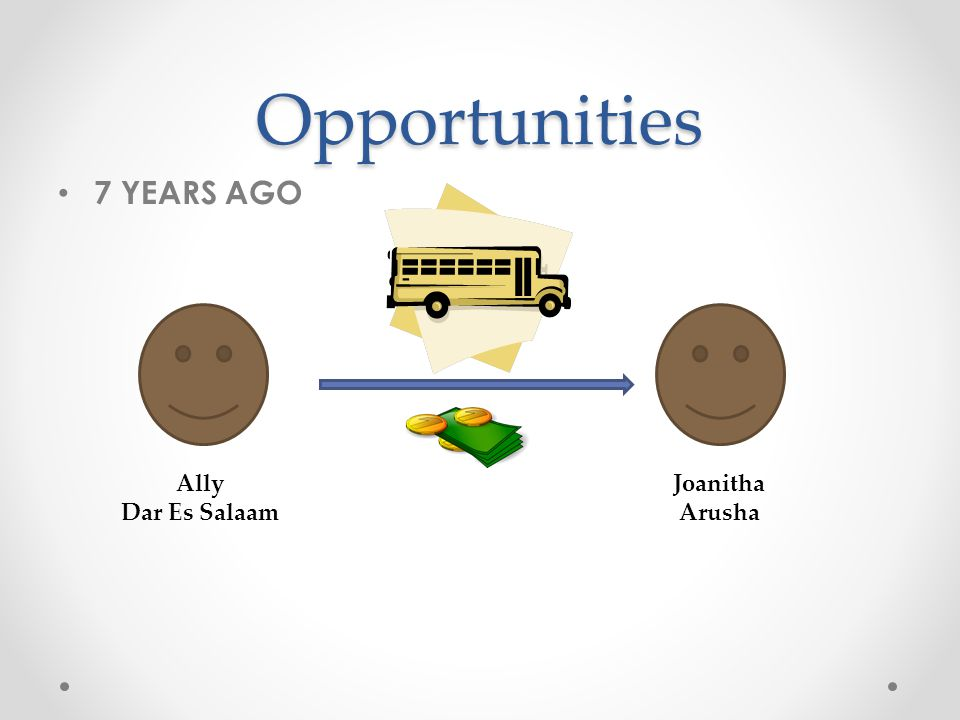 Opportunities 7 YEARS AGO Ally Dar Es Salaam Joanitha Arusha