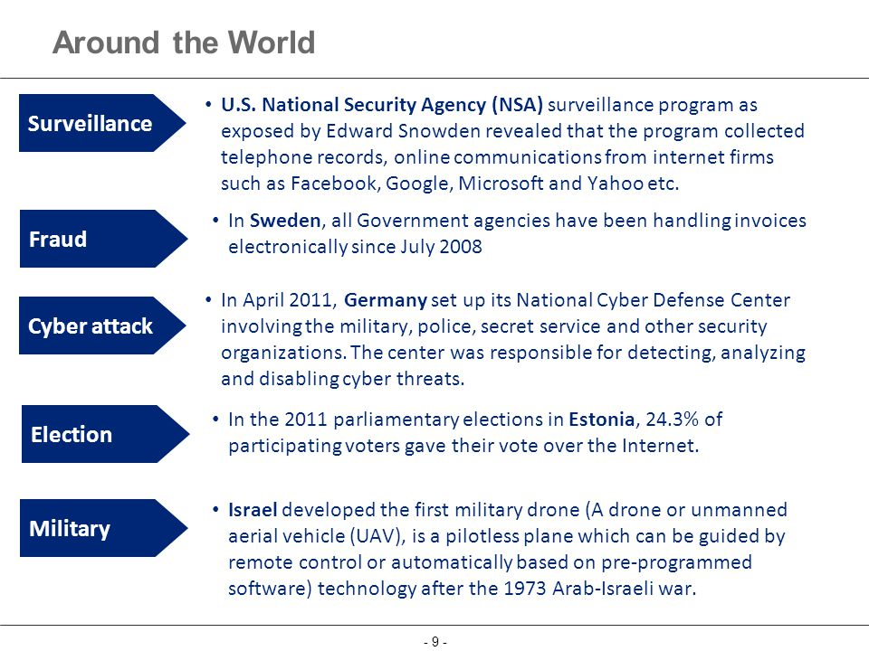 - 9 - Around the World Cyber attack Surveillance Fraud Election Military In April 2011, Germany set up its National Cyber Defense Center involving the military, police, secret service and other security organizations.
