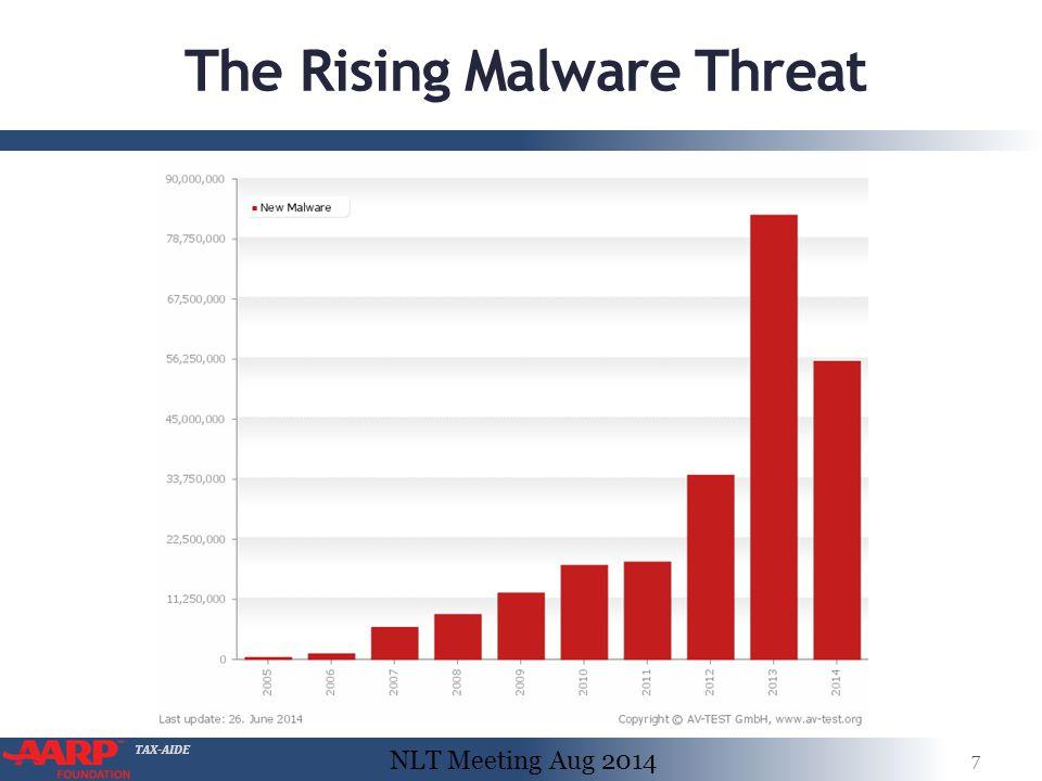 TAX-AIDE The Rising Malware Threat 7 NLT Meeting Aug 2014