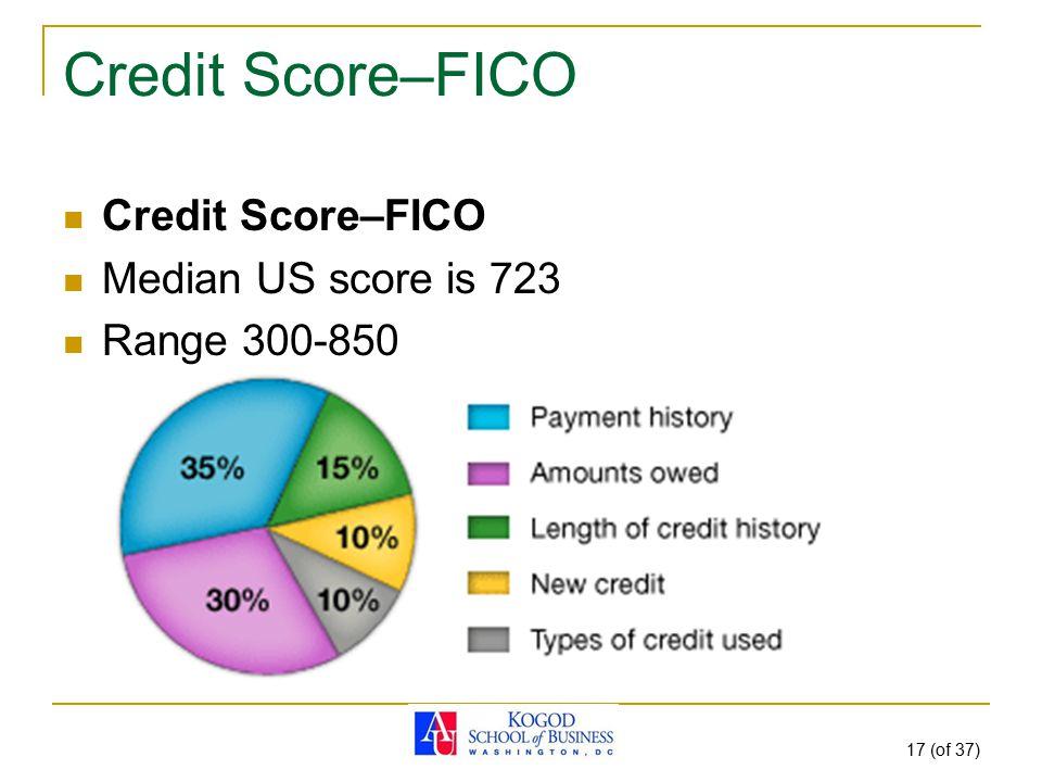 17 (of 37) Credit Score–FICO Median US score is 723 Range 300-850