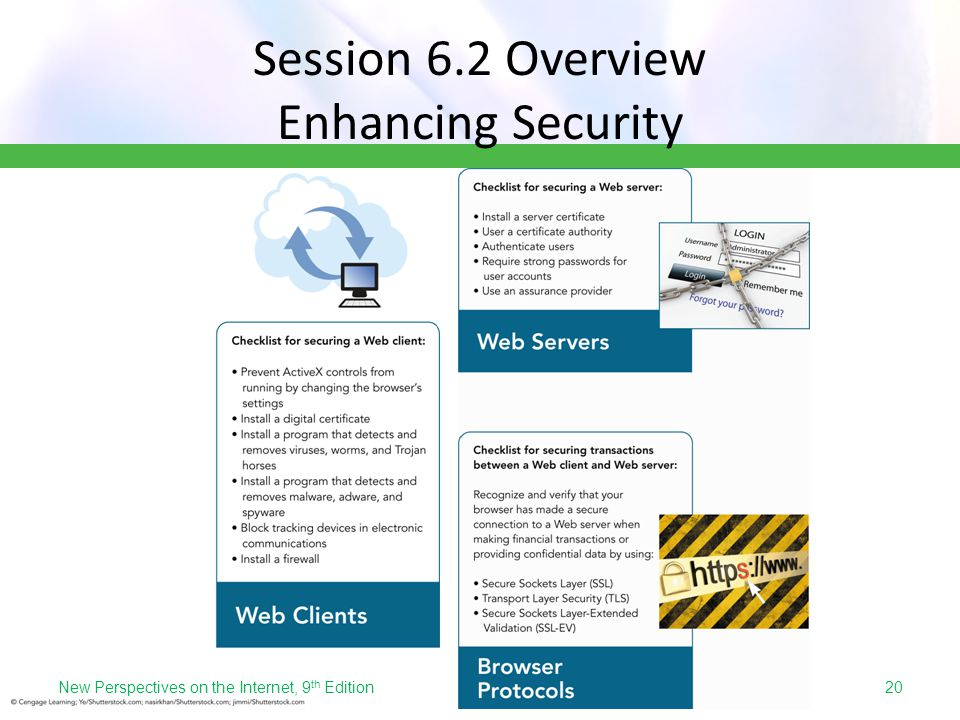 Session 6.2 Overview Enhancing Security New Perspectives on the Internet, 9 th Edition20