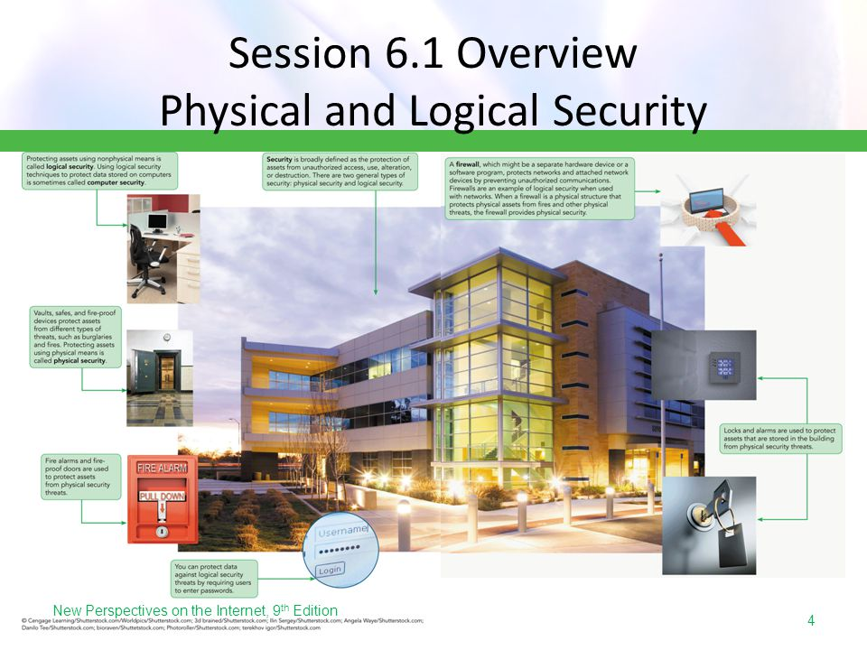 Session 6.1 Overview Physical and Logical Security New Perspectives on the Internet, 9 th Edition 4