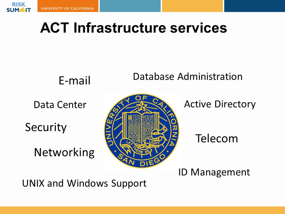ACT Infrastructure services E-mail Active Directory Networking ID Management Security Telecom Data Center Database Administration UNIX and Windows Support
