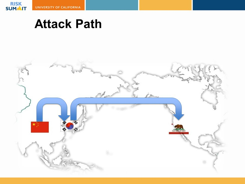 Attack timing All attacks took place Sunday – Thursday between the hours of 6pm and 3am Pacific