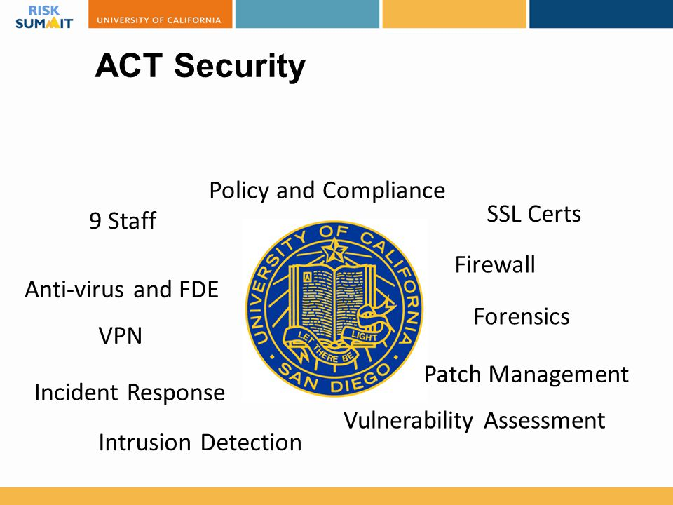 ACT Infrastructure services E-mail Active Directory Networking ID Management Security Telecom Data Center Database Administration UNIX and Windows Sup