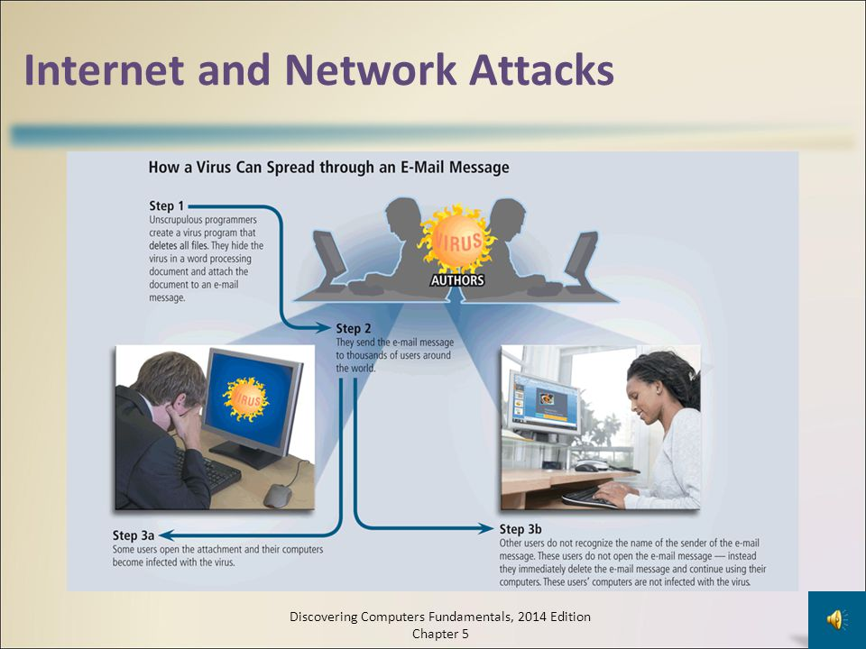 Internet and Network Attacks Discovering Computers Fundamentals, 2014 Edition Chapter 5 6 Information transmitted over networks has a higher degree of