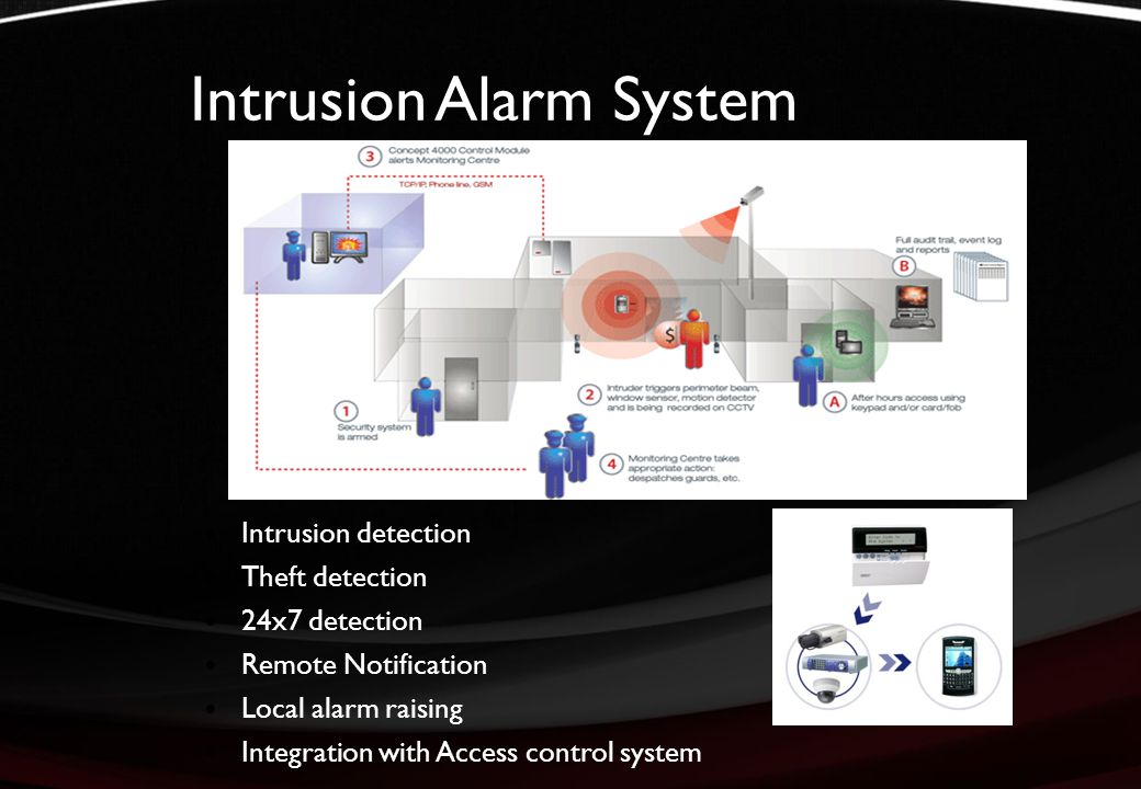 Intrusion Alarm System Intrusion detection Theft detection 24x7 detection Remote Notification Local alarm raising Integration with Access control system