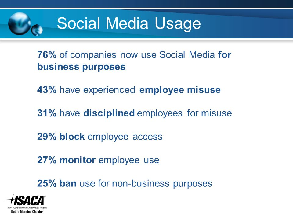 76% of companies now use Social Media for business purposes 43% have experienced employee misuse 31% have disciplined employees for misuse 29% block e