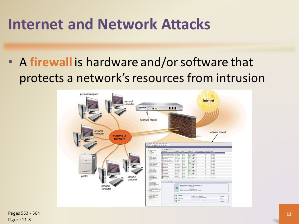 Internet and Network Attacks A firewall is hardware and/or software that protects a network's resources from intrusion 11 Pages 563 - 564 Figure 11-8