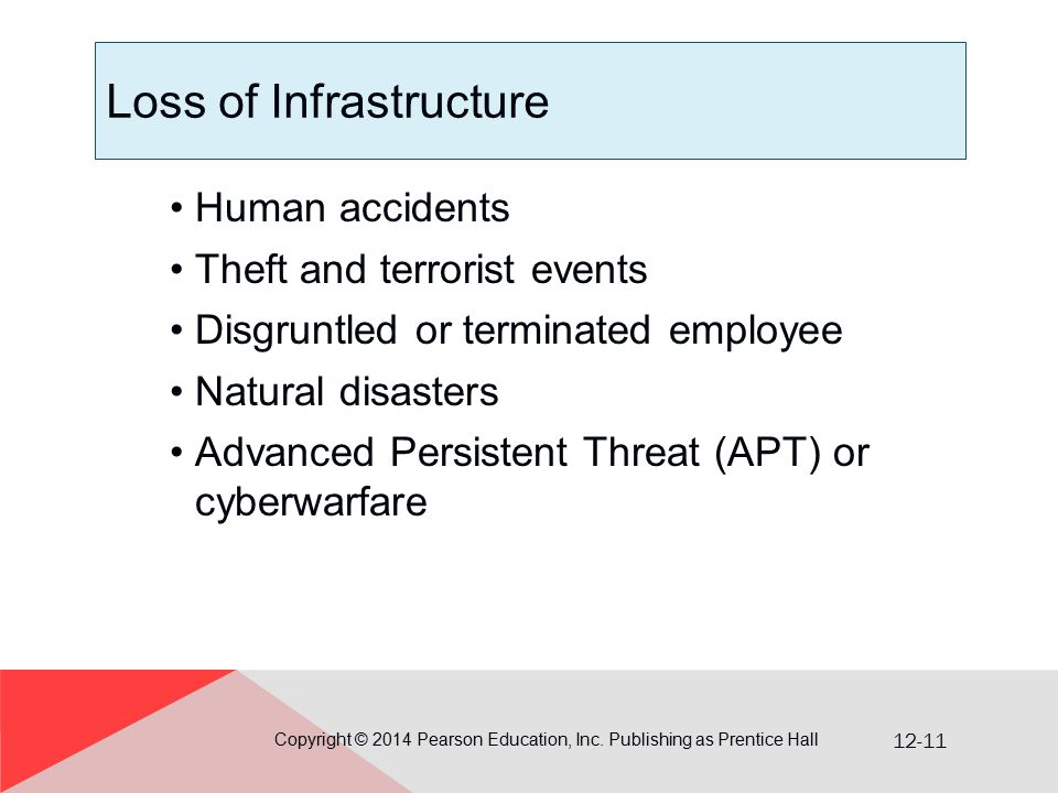 12-11 Loss of Infrastructure Human accidents Theft and terrorist events Disgruntled or terminated employee Natural disasters Advanced Persistent Threat (APT) or cyberwarfare Copyright © 2014 Pearson Education, Inc.