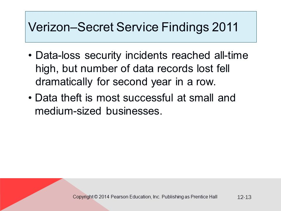 12-13 Verizon–Secret Service Findings 2011 Data-loss security incidents reached all-time high, but number of data records lost fell dramatically for s