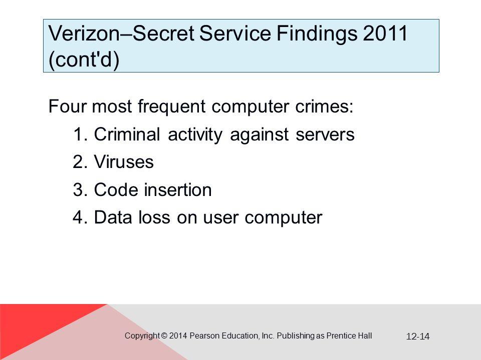 12-14 Verizon–Secret Service Findings 2011 (cont'd) Four most frequent computer crimes: 1.Criminal activity against servers 2.Viruses 3.Code insertion