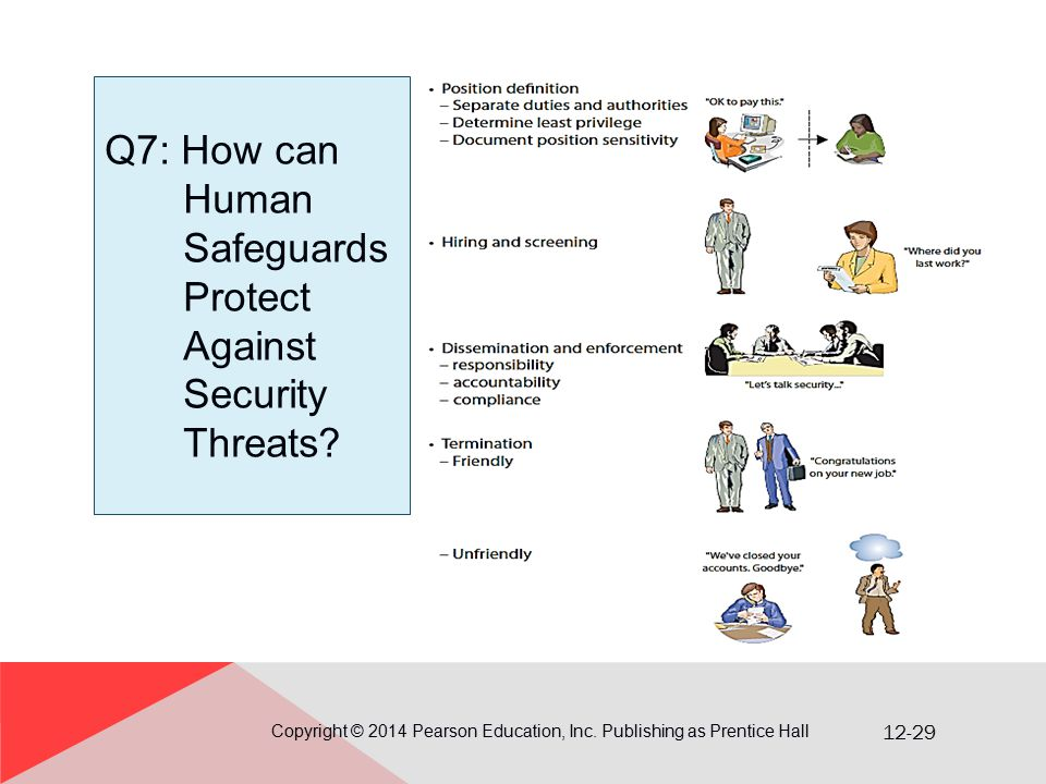 12-29 Q7: How can Human Safeguards Protect Against Security Threats? Copyright © 2014 Pearson Education, Inc. Publishing as Prentice Hall