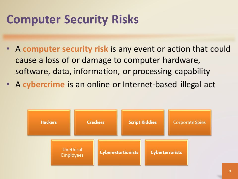 Internet and Network Attacks Information transmitted over networks has a higher degree of security risk than information kept on an organization's premises 4 Computer Virus Affects a computer negatively by altering the way the computer works Worm Copies itself repeatedly, using up resources and possibly shutting down the computer or network Trojan Horse A malicious program that hides within or looks like a legitimate program Rootkit Program that hides in a computer and allows someone from a remote location to take full control
