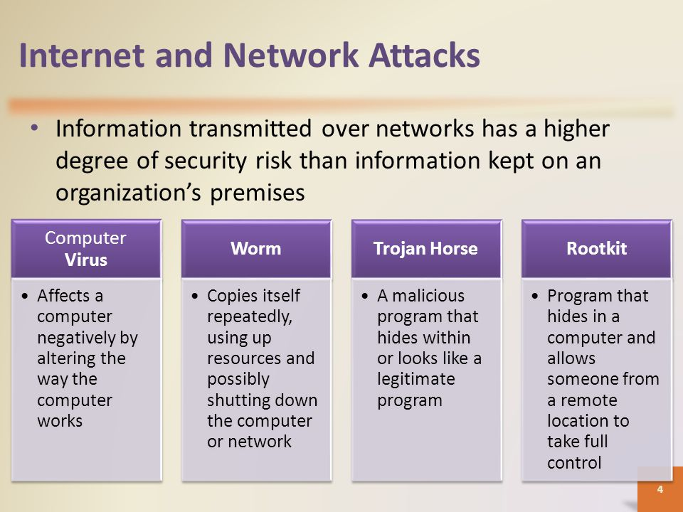 Internet and Network Attacks An infected computer has one or more of the following symptoms: 5 Operating system runs much slower than usual Available memory is less than expected Files become corrupted Screen displays unusual message or image Music or unusual sound plays randomly Existing programs and files disappear Programs or files do not work properly Unknown programs or files mysteriously appear System properties change Operating system does not start up Operating system shuts down unexpectedly