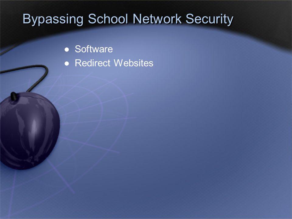 ●Software ●Redirect Websites ●Software ●Redirect Websites
