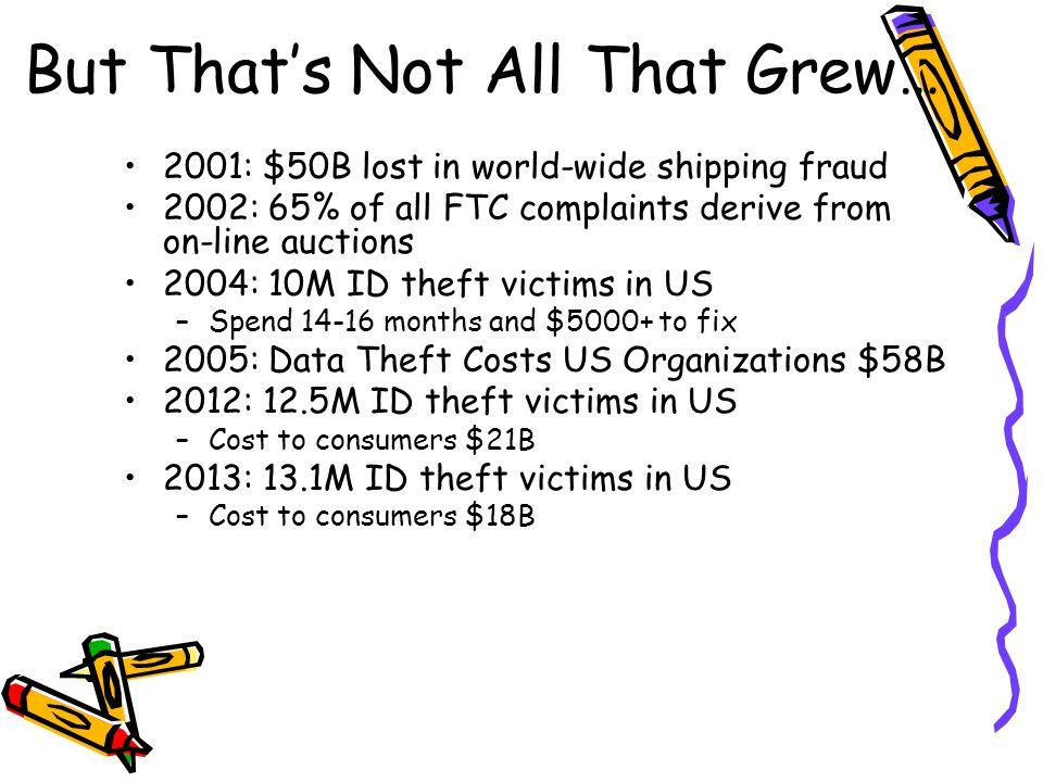 But That's Not All That Grew… 2001: $50B lost in world-wide shipping fraud 2002: 65% of all FTC complaints derive from on-line auctions 2004: 10M ID theft victims in US –Spend 14-16 months and $5000+ to fix 2005: Data Theft Costs US Organizations $58B 2012: 12.5M ID theft victims in US –Cost to consumers $21B 2013: 13.1M ID theft victims in US –Cost to consumers $18B
