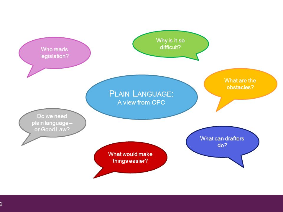 2 P LAIN L ANGUAGE : A view from OPC Why is it so difficult? Who reads legislation? What are the obstacles? Do we need plain language – or Good Law? W