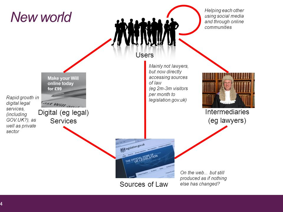 4 Sources of Law Digital (eg legal) Services Users New world Intermediaries (eg lawyers) Helping each other using social media and through online communities Mainly not lawyers, but now directly accessing sources of law (eg 2m-3m visitors per month to legislation.gov.uk) Rapid growth in digital legal services, (including GOV.UK ), as well as private sector On the web...