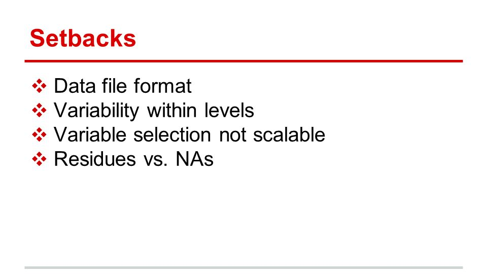 Setbacks ❖ Data file format ❖ Variability within levels ❖ Variable selection not scalable ❖ Residues vs. NAs