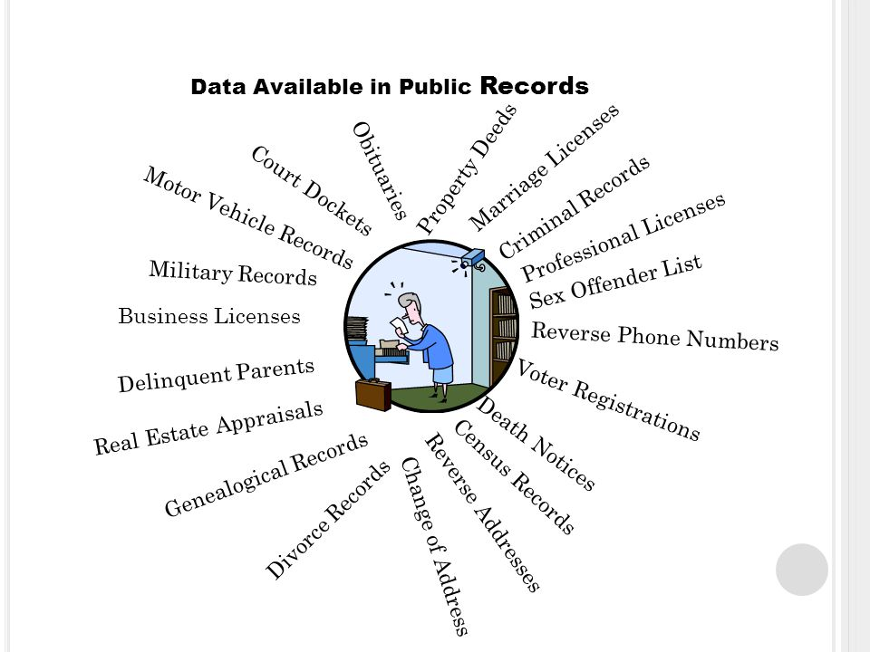 Criminal Records Marriage Licenses Death Notices Court Dockets Business Licenses Real Estate Appraisals Voter Registrations Sex Offender List Military Records Delinquent Parents Reverse Phone Numbers Genealogical Records Obituaries Property Deeds Professional Licenses Reverse Addresses Divorce Records Data Available in Public Records Motor Vehicle Records Census Records Change of Address