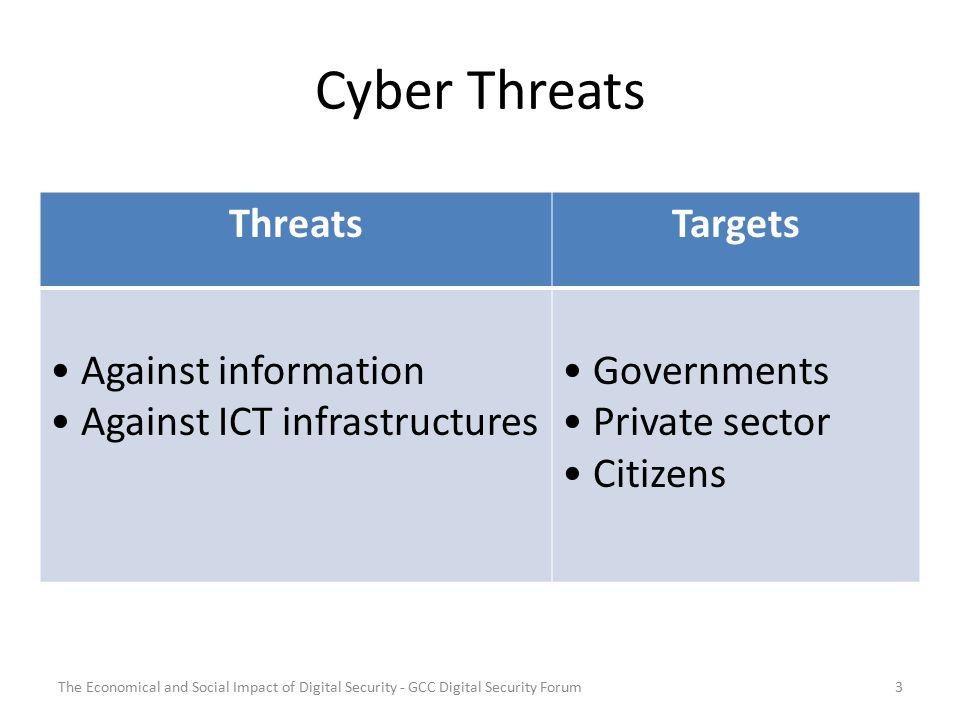 Threats Against Information Espionage.