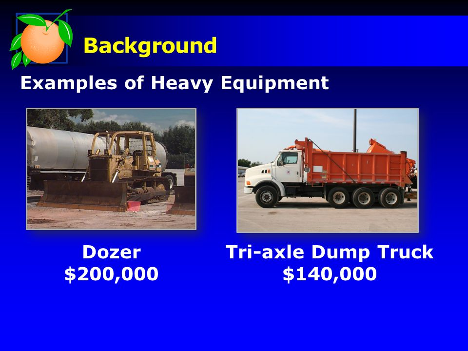 Background Front End Loader $125,000 Backhoe $125,000