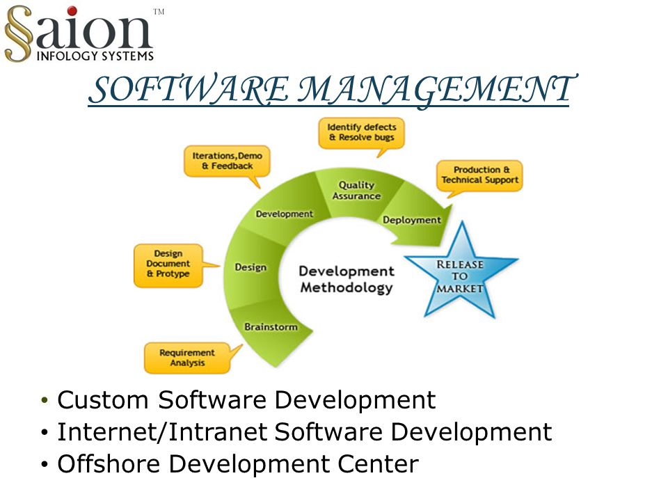 SOFTWARE MANAGEMENT Custom Software Development Internet/Intranet Software Development Offshore Development Center