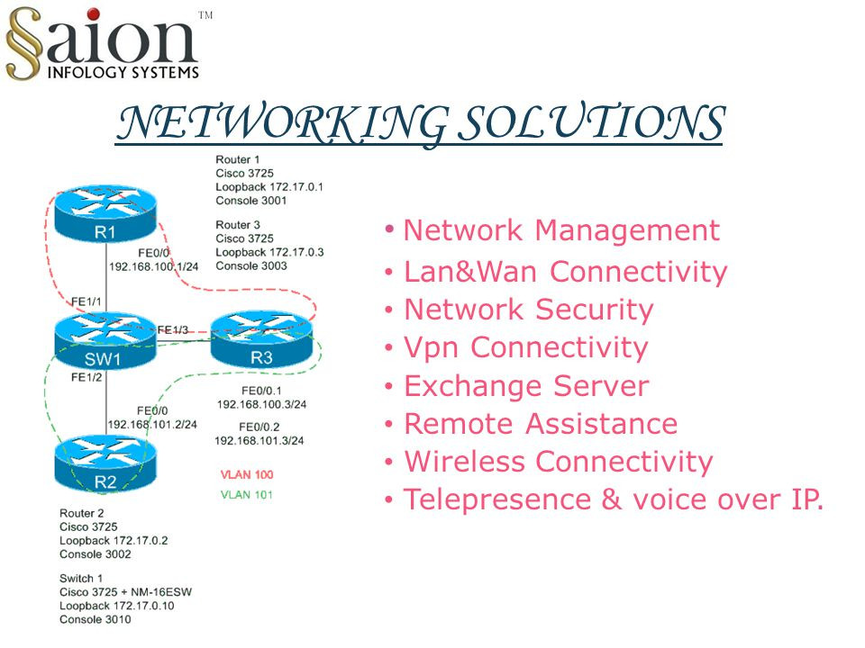 NETWORKING SOLUTIONS Network Management Lan&Wan Connectivity Network Security Vpn Connectivity Exchange Server Remote Assistance Wireless Connectivity