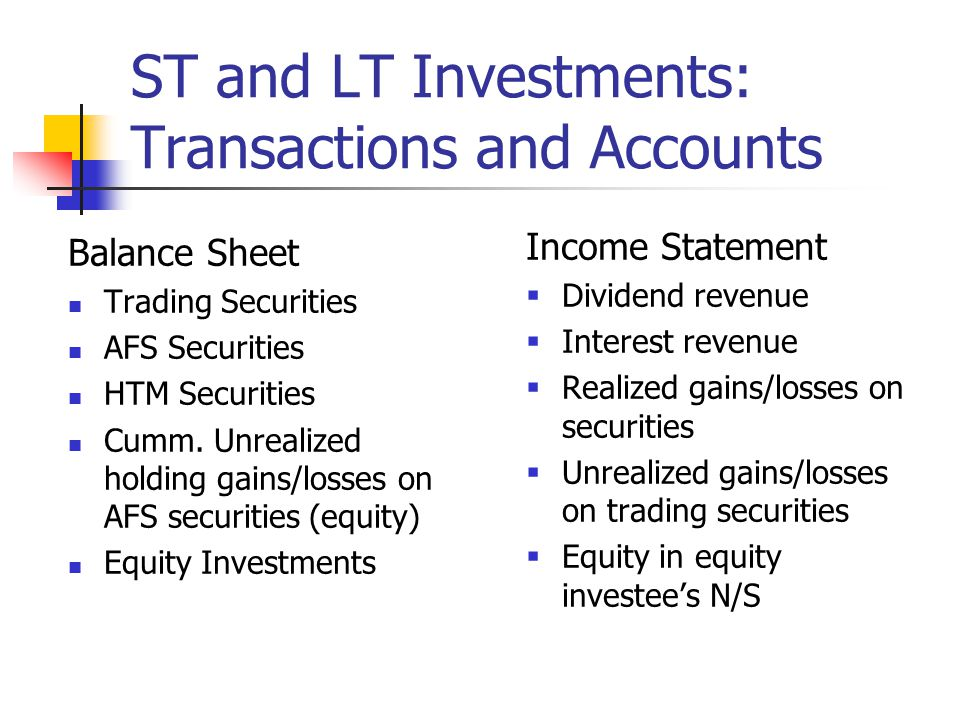 ST and LT Investments: Transactions and Accounts Balance Sheet Trading Securities AFS Securities HTM Securities Cumm. Unrealized holding gains/losses