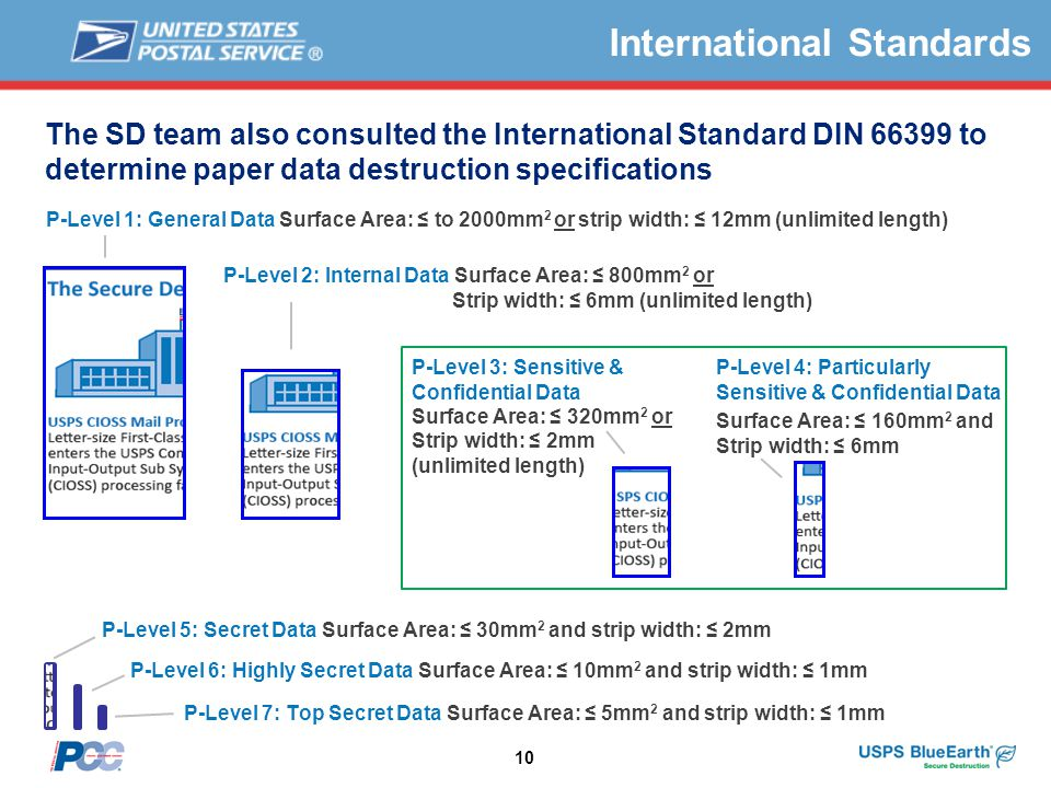 10 P-Level 1: General Data Surface Area: ≤ to 2000mm 2 or strip width: ≤ 12mm (unlimited length) P-Level 2: Internal Data Surface Area: ≤ 800mm 2 or Strip width: ≤ 6mm (unlimited length) The SD team also consulted the International Standard DIN 66399 to determine paper data destruction specifications P-Level 3: Sensitive & Confidential Data Surface Area: ≤ 320mm 2 or Strip width: ≤ 2mm (unlimited length) P-Level 6: Highly Secret Data Surface Area: ≤ 10mm 2 and strip width: ≤ 1mm P-Level 4: Particularly Sensitive & Confidential Data Surface Area: ≤ 160mm 2 and Strip width: ≤ 6mm P-Level 7: Top Secret Data Surface Area: ≤ 5mm 2 and strip width: ≤ 1mm P-Level 5: Secret Data Surface Area: ≤ 30mm 2 and strip width: ≤ 2mm International Standards