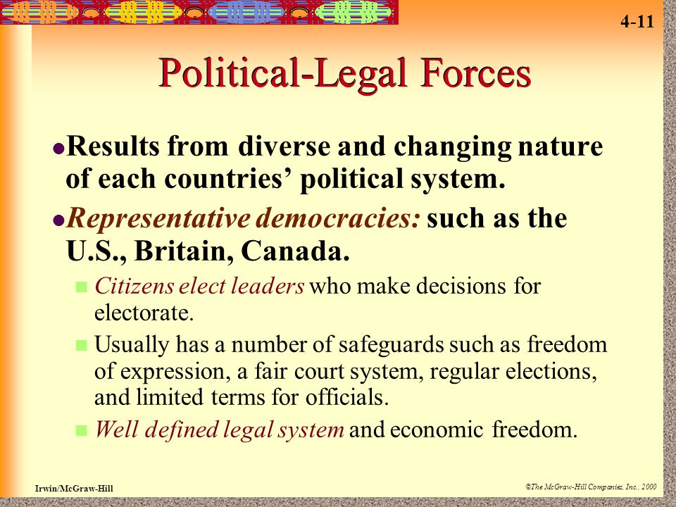 Irwin/McGraw-Hill ©The McGraw-Hill Companies, Inc., 2000 4-11 Political-Legal Forces Results from diverse and changing nature of each countries' polit
