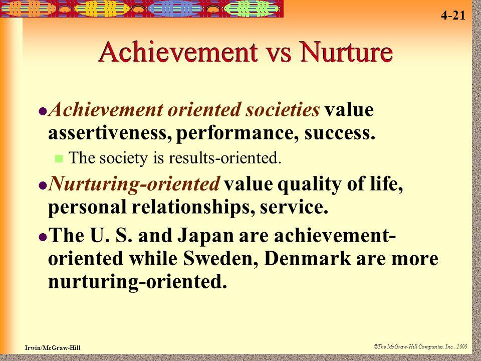Irwin/McGraw-Hill ©The McGraw-Hill Companies, Inc., 2000 4-21 Achievement vs Nurture Achievement oriented societies value assertiveness, performance,