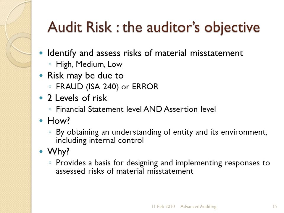 Audit Risk : the auditor's objective Identify and assess risks of material misstatement ◦ High, Medium, Low Risk may be due to ◦ FRAUD (ISA 240) or ER