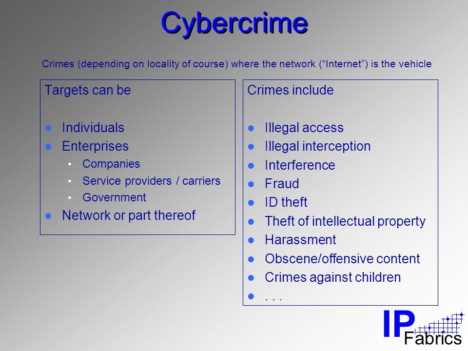 IP Fabrics Cybercrime Targets can be Individuals Enterprises Companies Service providers / carriers Government Network or part thereof Crimes include