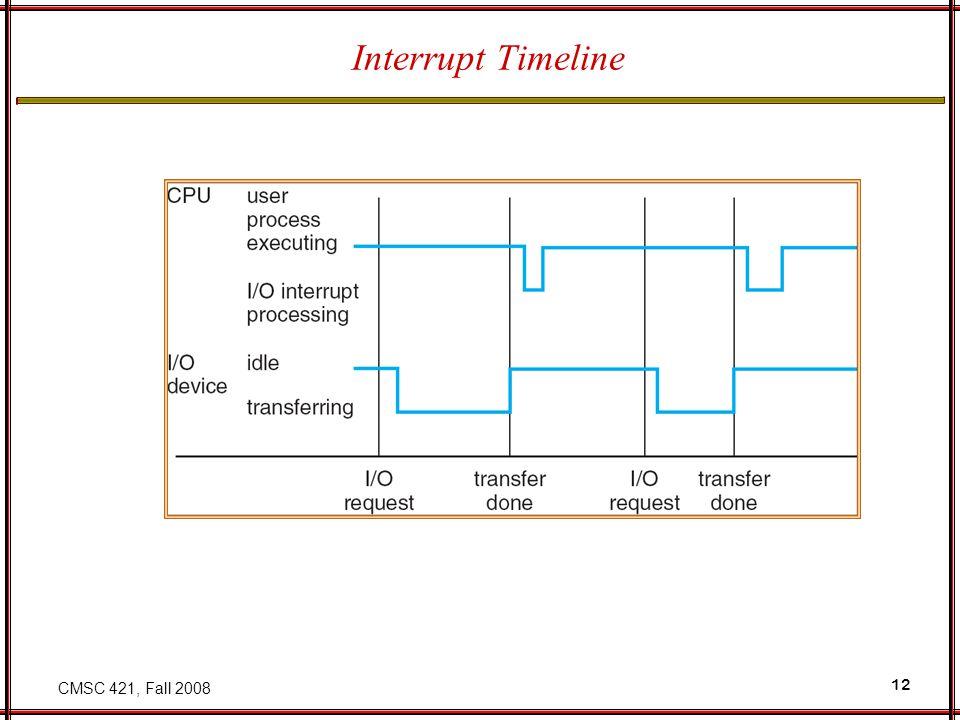 CMSC 421, Fall 2008 12 Interrupt Timeline