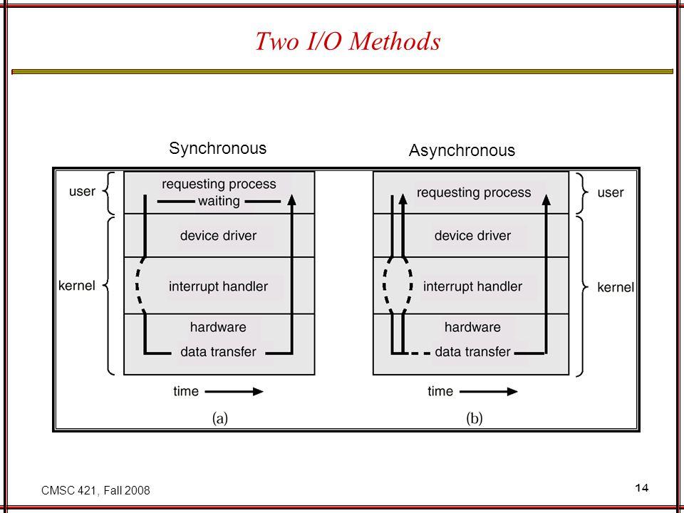 CMSC 421, Fall 2008 14 Two I/O Methods Synchronous Asynchronous