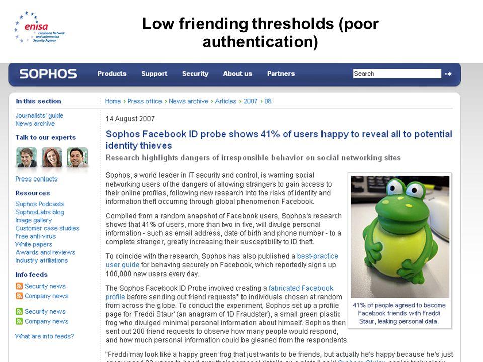 Low friending thresholds (poor authentication)